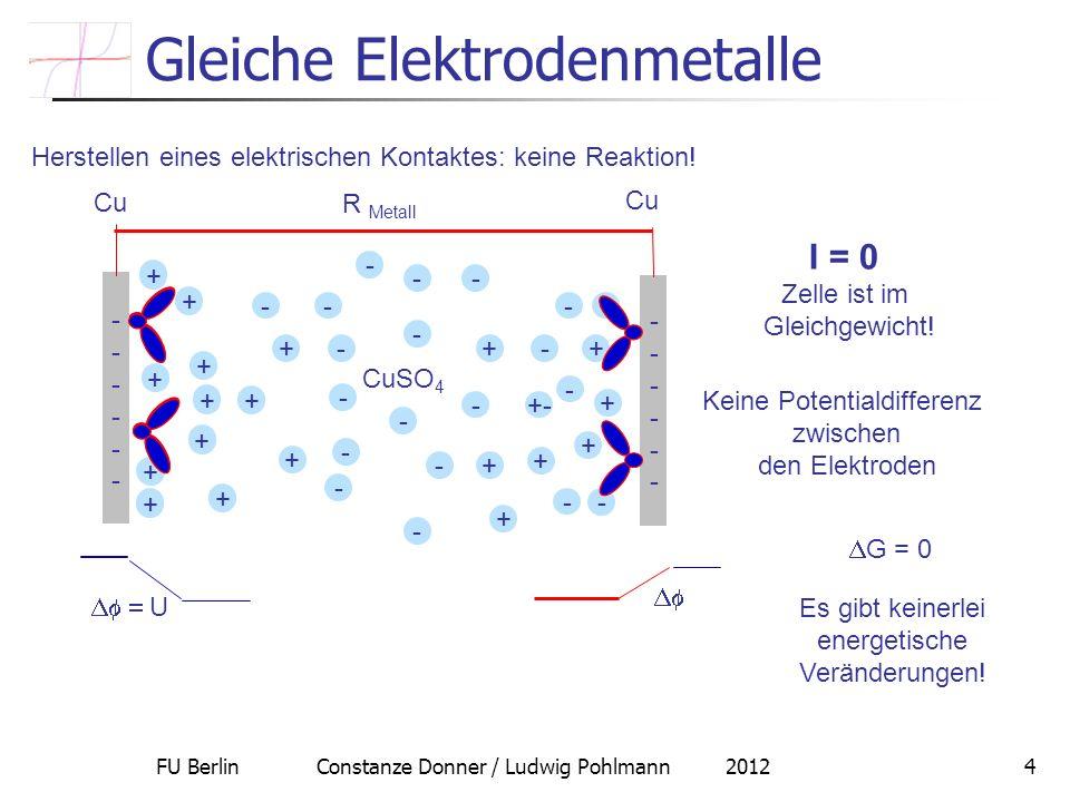 FU Berlin Constanze Donner / Ludwig Pohlmann 20125 Elektrolysezelle R Metall Cu (-) Cu (+) Stromfluss I <> 0 Zelle ist nicht im Gleichgewicht Potentialdifferenz zwischen den Elektroden G > 0 Der Prozess wird erzwungen.