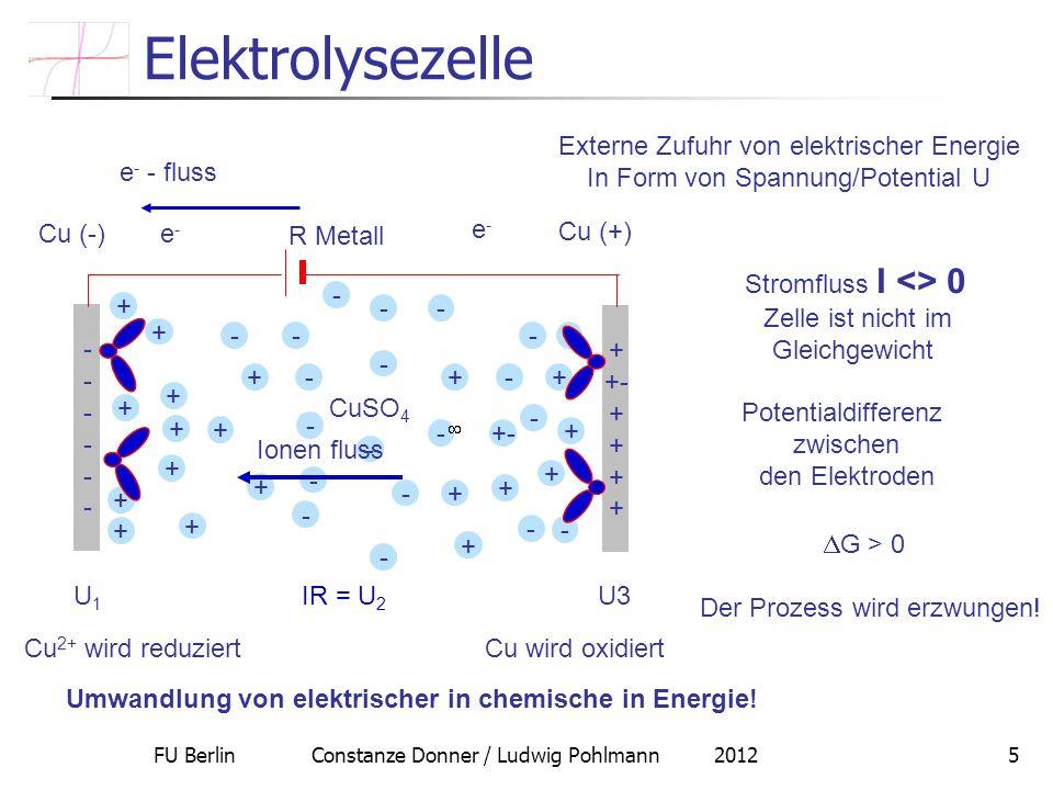FU Berlin Constanze Donner / Ludwig Pohlmann 20125 Elektrolysezelle R Metall Cu (-) Cu (+) Stromfluss I <> 0 Zelle ist nicht im Gleichgewicht Potentia