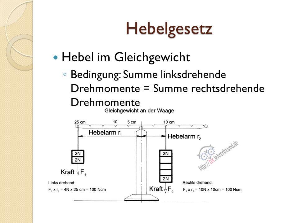 Hebelgesetz Hebel im Gleichgewicht Bedingung: Summe linksdrehende Drehmomente = Summe rechtsdrehende Drehmomente