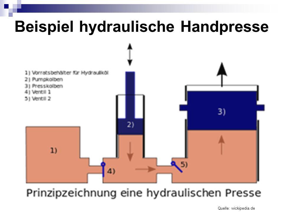 Beispiel hydraulische Handpresse Quelle: wickipedia.de