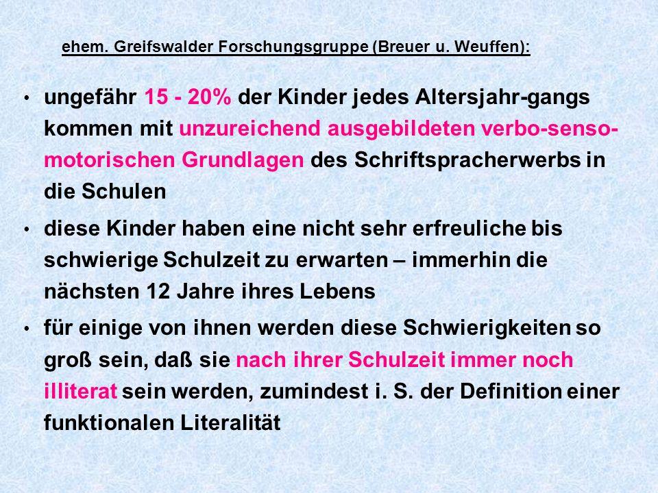 ehem. Greifswalder Forschungsgruppe (Breuer u. Weuffen): ungefähr 15 - 20% der Kinder jedes Altersjahr-gangs kommen mit unzureichend ausgebildeten ver