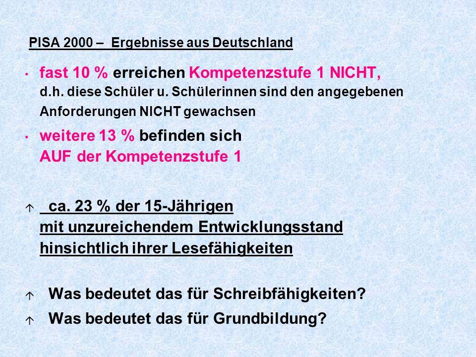 PISA 2000 – Ergebnisse aus Deutschland fast 10 % erreichen Kompetenzstufe 1 NICHT, d.h. diese Schüler u. Schülerinnen sind den angegebenen Anforderung