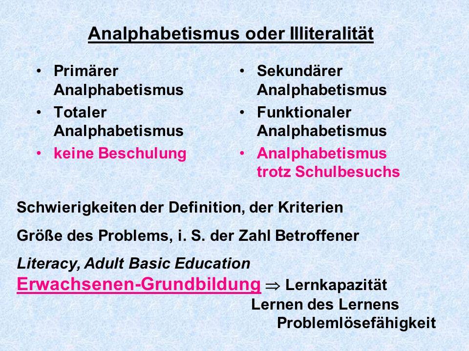 Den weit verbreiteten Sprachgebrauch betreffend: Über Schriftsprache zu verfügen, ist etwas, das man im Laufe des Lebens lernt - oder auch nicht, je nach Notwendigkeit und Umständen.