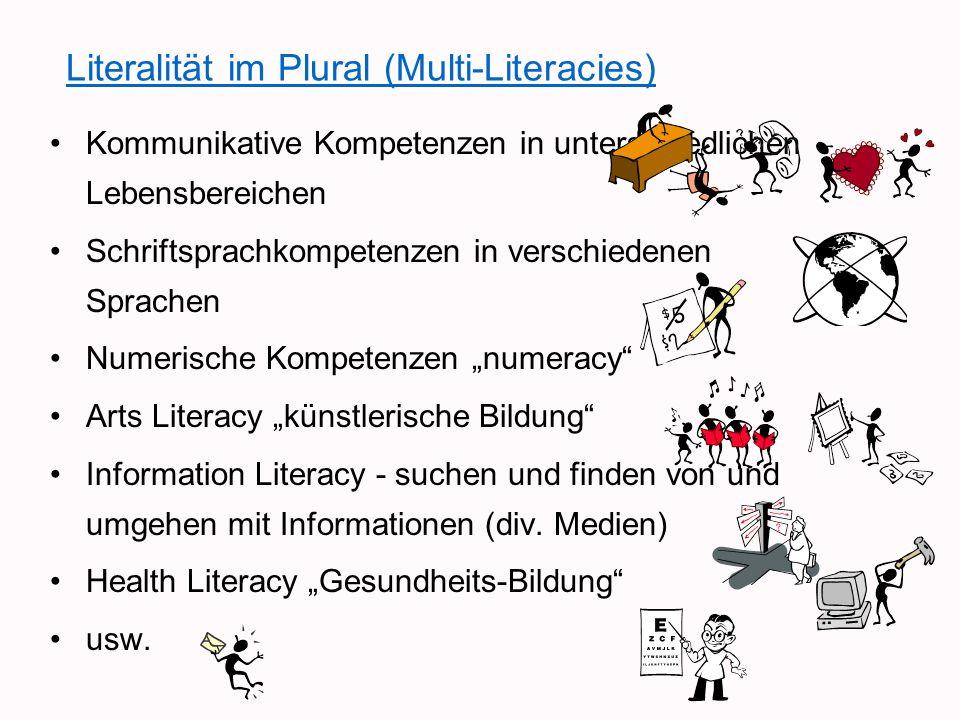 Literalität im Plural (Multi-Literacies) Kommunikative Kompetenzen in unterschiedlichen Lebensbereichen Schriftsprachkompetenzen in verschiedenen Spra