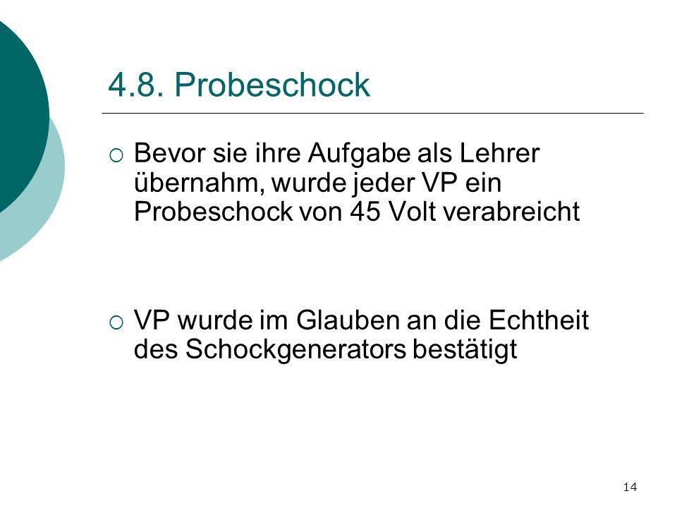 14 4.8. Probeschock Bevor sie ihre Aufgabe als Lehrer übernahm, wurde jeder VP ein Probeschock von 45 Volt verabreicht VP wurde im Glauben an die Echt
