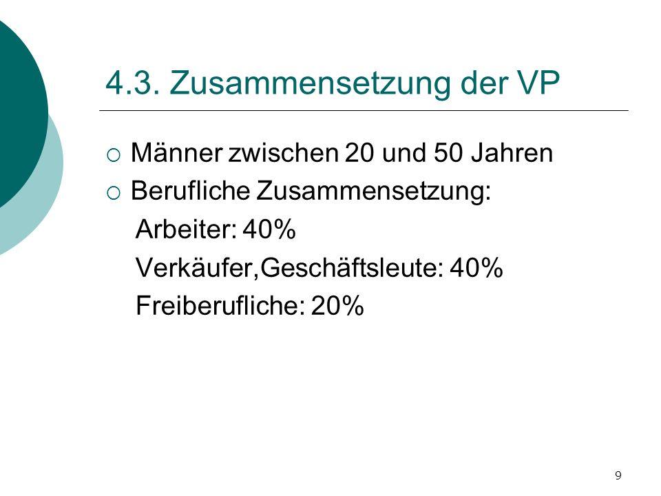 9 4.3. Zusammensetzung der VP Männer zwischen 20 und 50 Jahren Berufliche Zusammensetzung: Arbeiter: 40% Verkäufer,Geschäftsleute: 40% Freiberufliche: