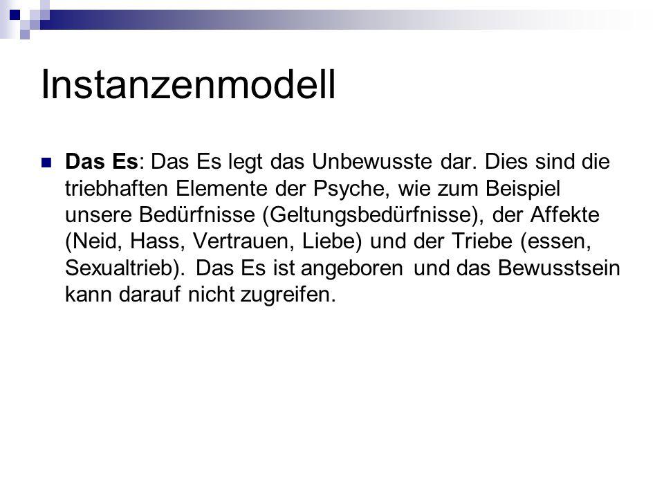 Instanzenmodell Das Es: Das Es legt das Unbewusste dar.
