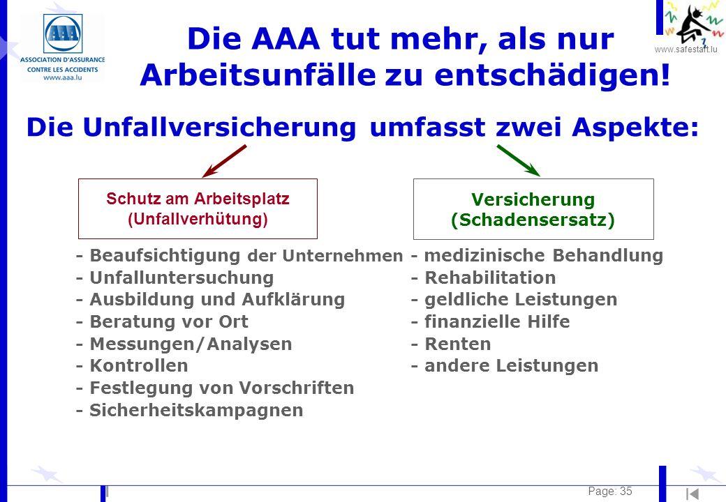 www.safestart.lu Page: 35 - Beaufsichtigung der Unternehmen - medizinische Behandlung - Unfalluntersuchung - Rehabilitation - Ausbildung und Aufklärun