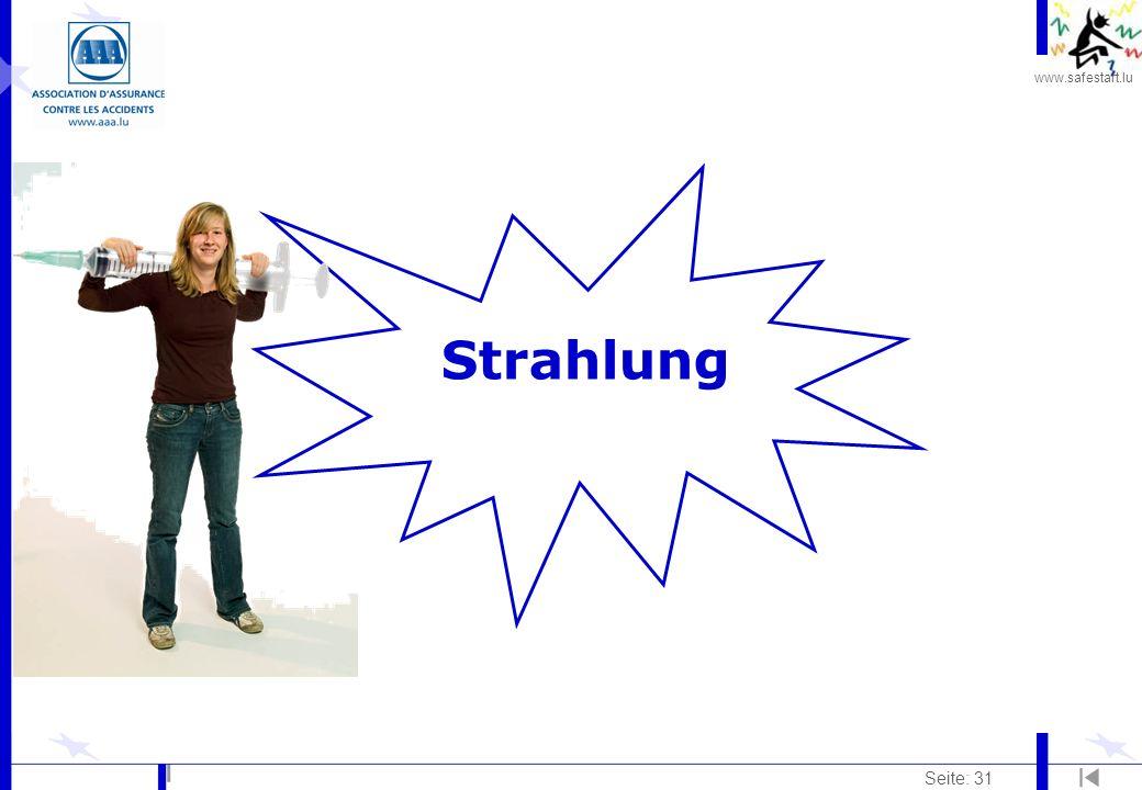 www.safestart.lu Seite: 31 Strahlung
