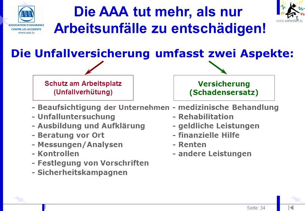 www.safestart.lu Seite: 34 - Beaufsichtigung der Unternehmen - medizinische Behandlung - Unfalluntersuchung - Rehabilitation - Ausbildung und Aufkläru