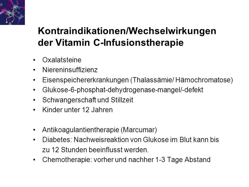Kontraindikationen/Wechselwirkungen der Vitamin C-Infusionstherapie Oxalatsteine Niereninsuffizienz Eisenspeichererkrankungen (Thalassämie/ Hämochromatose) Glukose-6-phosphat-dehydrogenase-mangel/-defekt Schwangerschaft und Stillzeit Kinder unter 12 Jahren Antikoagulantientherapie (Marcumar) Diabetes: Nachweisreaktion von Glukose im Blut kann bis zu 12 Stunden beeinflusst werden.