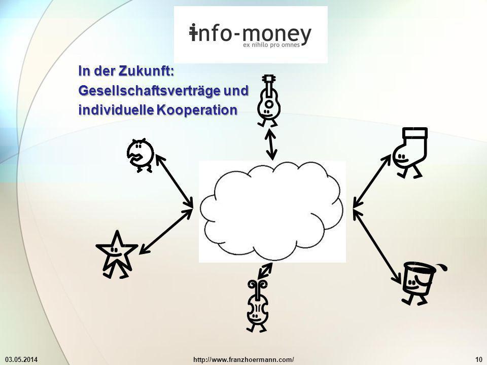 03.05.2014http://www.franzhoermann.com/10 In der Zukunft: Gesellschaftsverträge und individuelle Kooperation