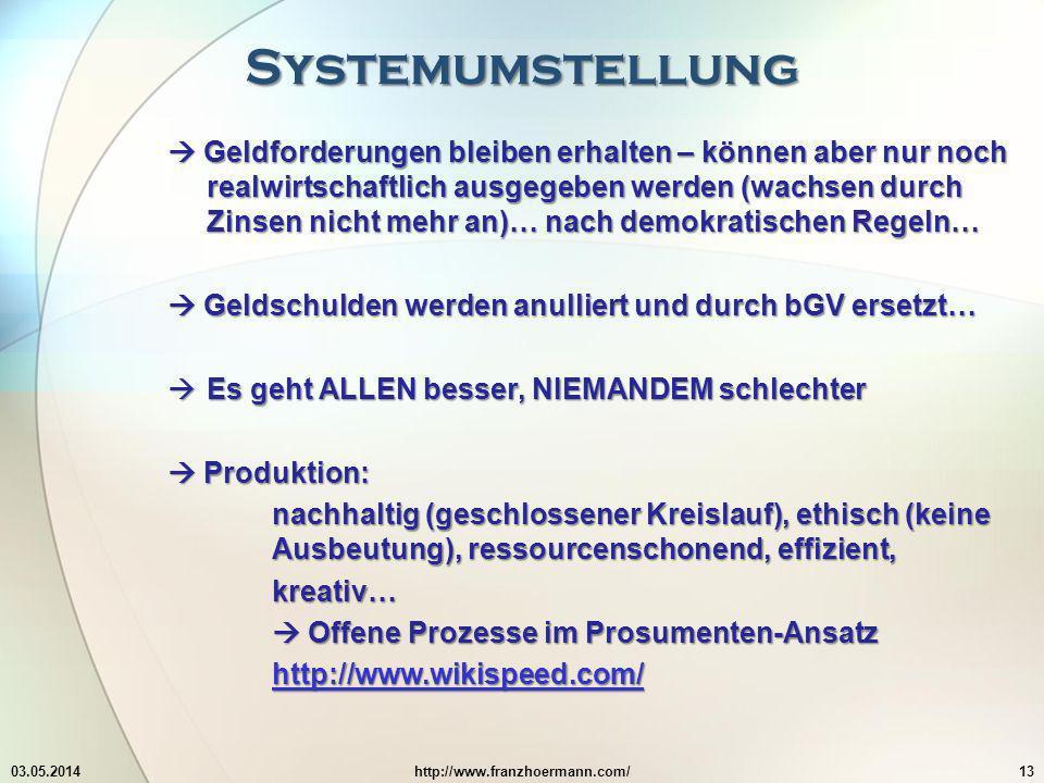 Systemumstellung 03.05.2014http://www.franzhoermann.com/13 Geldforderungen bleiben erhalten – können aber nur noch realwirtschaftlich ausgegeben werde