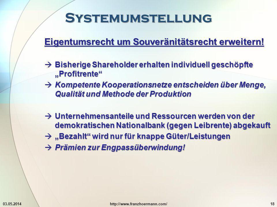 Systemumstellung 03.05.2014http://www.franzhoermann.com/18 Eigentumsrecht um Souveränitätsrecht erweitern! Bisherige Shareholder erhalten individuell