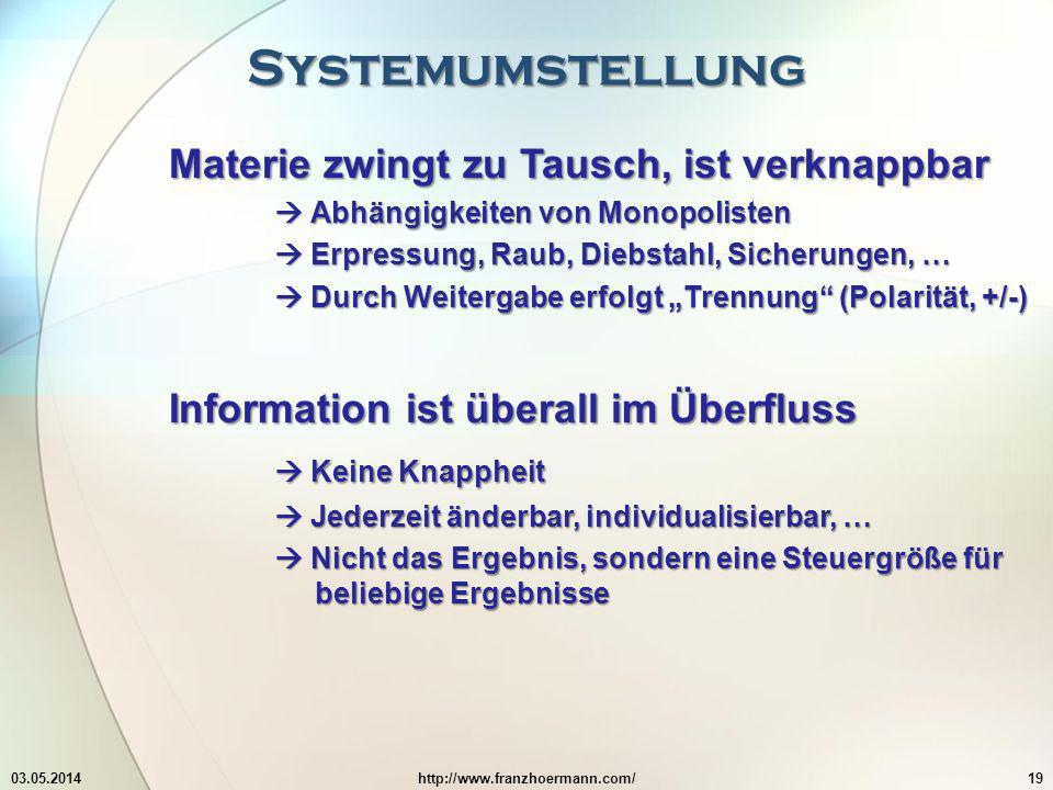 Systemumstellung 03.05.2014http://www.franzhoermann.com/19 Materie zwingt zu Tausch, ist verknappbar Abhängigkeiten von Monopolisten Abhängigkeiten vo