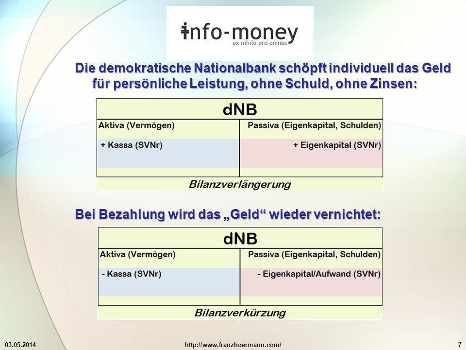 03.05.2014http://www.franzhoermann.com/7 Die demokratische Nationalbank schöpft individuell das Geld für persönliche Leistung, ohne Schuld, ohne Zinsen: Bei Bezahlung wird das Geld wieder vernichtet: