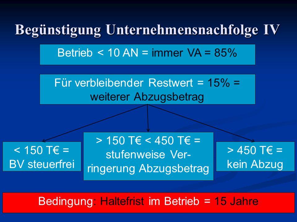 Begünstigung Unternehmensnachfolge IV Betrieb < 10 AN = immer VA = 85% Für verbleibender Restwert = 15% = weiterer Abzugsbetrag < 150 T = BV steuerfrei > 450 T = kein Abzug > 150 T < 450 T = stufenweise Ver- ringerung Abzugsbetrag Bedingung: Haltefrist im Betrieb = 15 Jahre