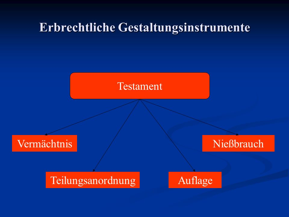 Erbrechtliche Gestaltungsinstrumente Testament Vermächtnis Teilungsanordnung Nießbrauch Auflage