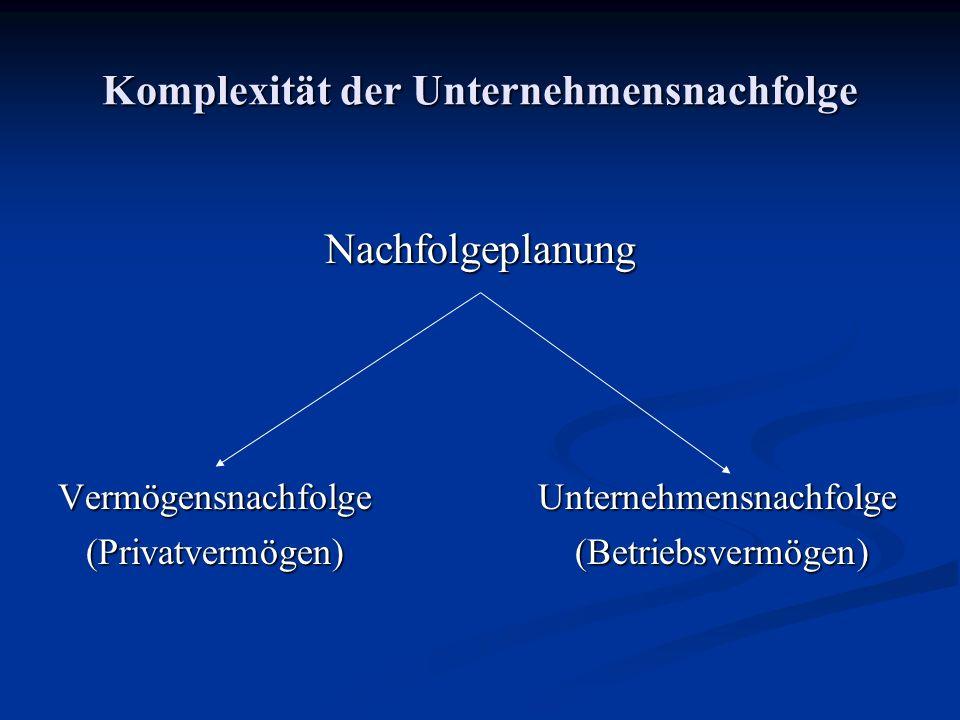 Komplexität der Unternehmensnachfolge Nachfolgeplanung VermögensnachfolgeUnternehmensnachfolge (Privatvermögen) (Betriebsvermögen) (Privatvermögen) (B