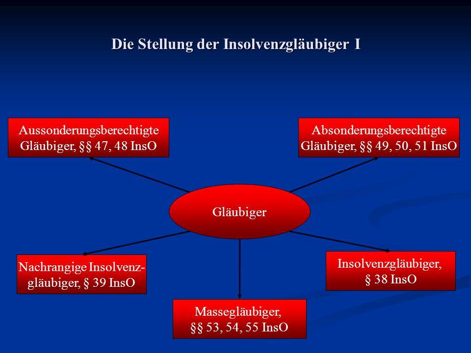 Die Stellung der Insolvenzgläubiger I Aussonderungsberechtigte Gläubiger, §§ 47, 48 InsO Absonderungsberechtigte Gläubiger, §§ 49, 50, 51 InsO Massegl