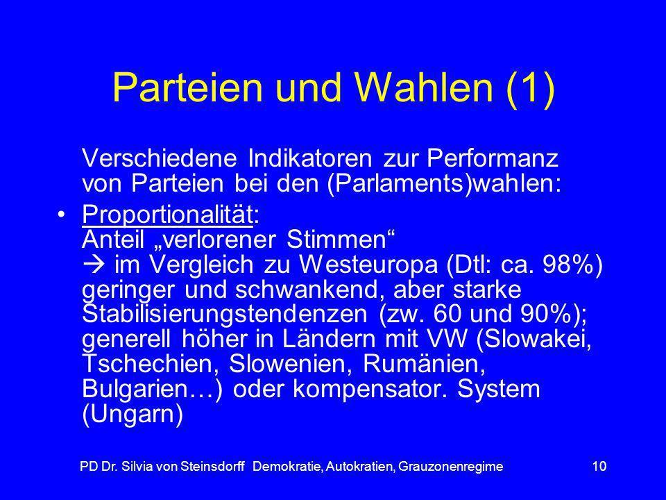 PD Dr. Silvia von Steinsdorff Demokratie, Autokratien, Grauzonenregime10 Parteien und Wahlen (1) Verschiedene Indikatoren zur Performanz von Parteien
