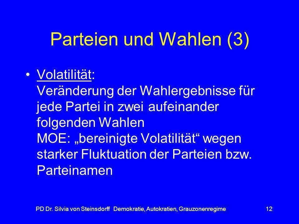 PD Dr. Silvia von Steinsdorff Demokratie, Autokratien, Grauzonenregime12 Parteien und Wahlen (3) Volatilität: Veränderung der Wahlergebnisse für jede