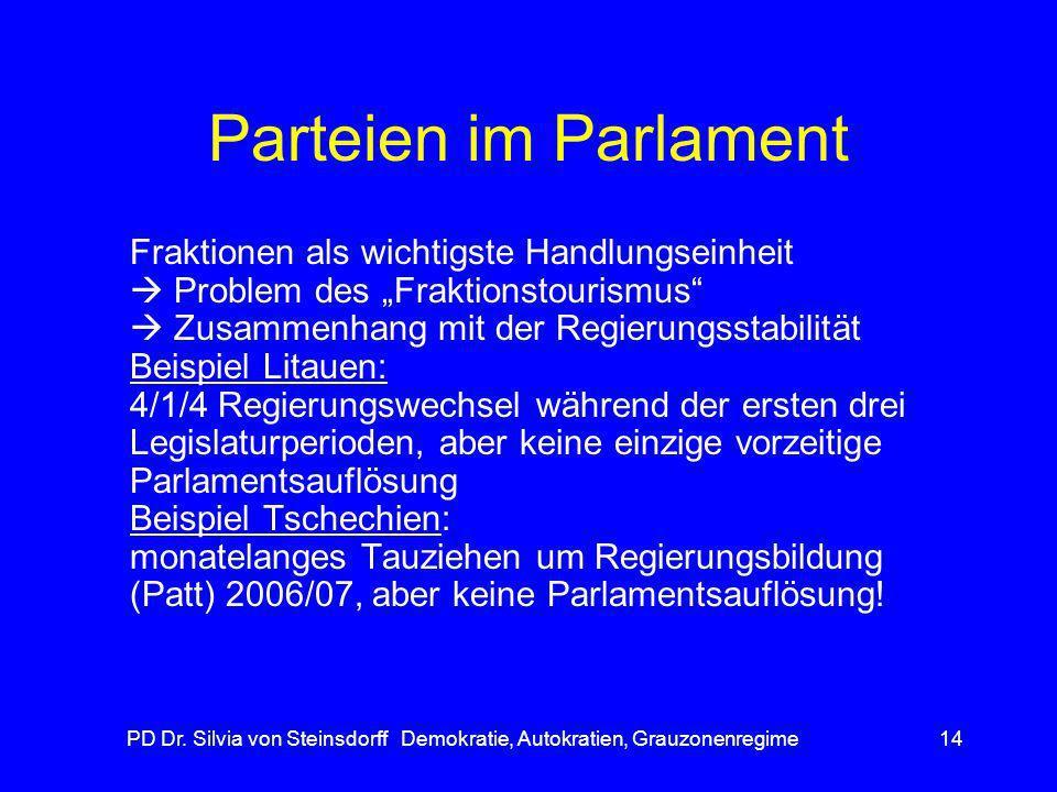 PD Dr. Silvia von Steinsdorff Demokratie, Autokratien, Grauzonenregime14 Parteien im Parlament Fraktionen als wichtigste Handlungseinheit Problem des