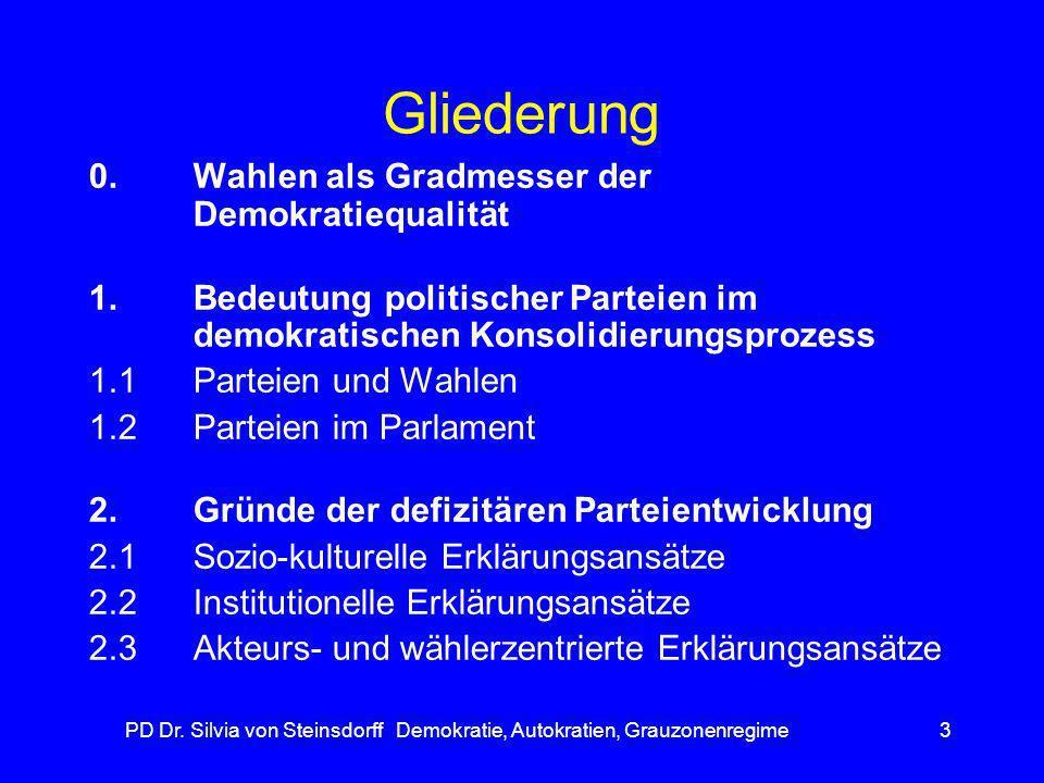 PD Dr. Silvia von Steinsdorff Demokratie, Autokratien, Grauzonenregime3 Gliederung 0.Wahlen als Gradmesser der Demokratiequalität 1.Bedeutung politisc