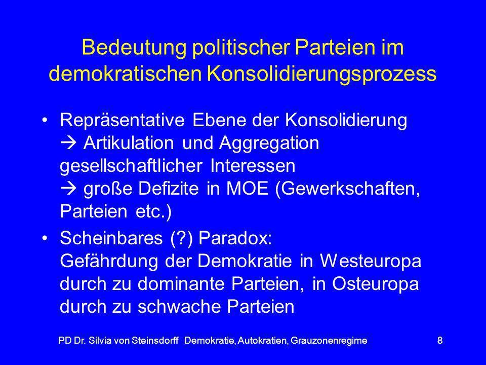 PD Dr. Silvia von Steinsdorff Demokratie, Autokratien, Grauzonenregime8 Bedeutung politischer Parteien im demokratischen Konsolidierungsprozess Repräs