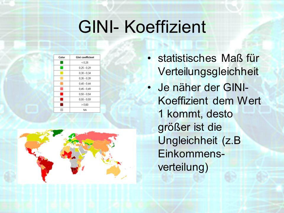 GINI- Koeffizient statistisches Maß für Verteilungsgleichheit Je näher der GINI- Koeffizient dem Wert 1 kommt, desto größer ist die Ungleichheit (z.B