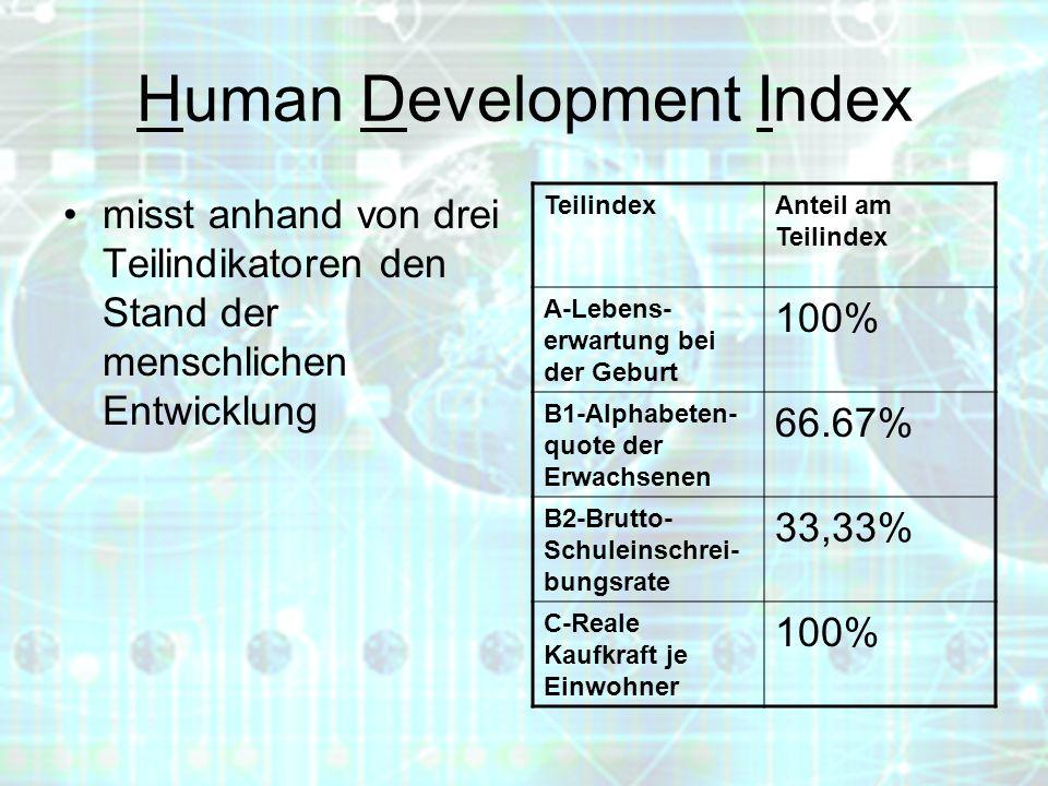 Formel für Bestimmung der Teilindizes: tatsächlicher Wert - unterer Grenzwert oberer Grenzwert - unterer Grenzwert Länder mit hoher menschlichen Entwicklung: HDI>0,8 Länder mit mittlerer menschl.