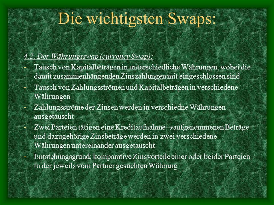 Die wichtigsten Swaps: 4.2. Der Währungsswap (currency Swap): - Tausch von Kapitalbeträgen in unterschiedliche Währungen, wobei die damit zusammenhäng