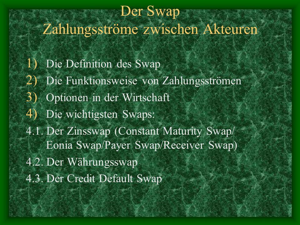 Der Swap Zahlungsströme zwischen Akteuren 1) Die Definition des Swap 2) Die Funktionsweise von Zahlungsströmen 3) Optionen in der Wirtschaft 4) Die wi