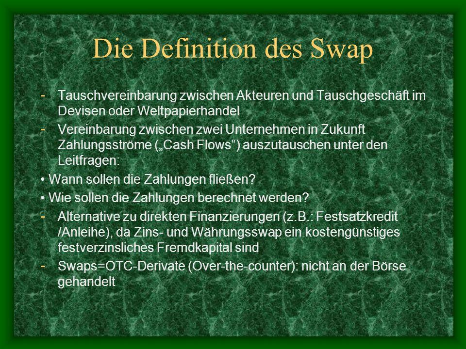 Die Definition des Swap - Tauschvereinbarung zwischen Akteuren und Tauschgeschäft im Devisen oder Weltpapierhandel - Vereinbarung zwischen zwei Untern