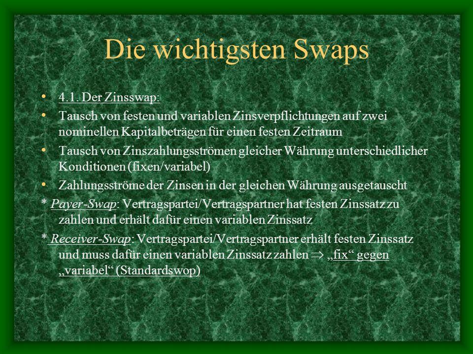 Die wichtigsten Swaps 4.1. Der Zinsswap: Tausch von festen und variablen Zinsverpflichtungen auf zwei nominellen Kapitalbeträgen für einen festen Zeit