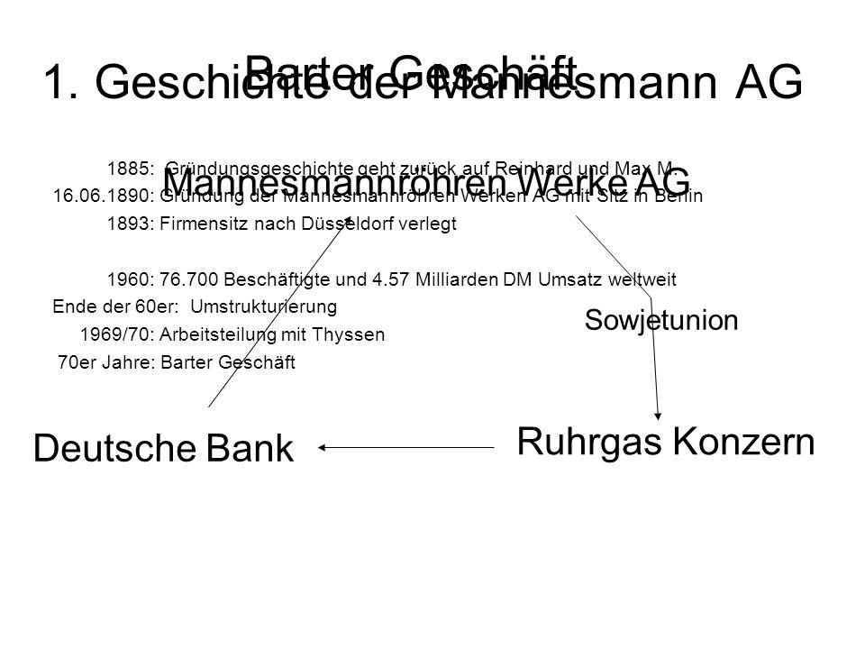 1.Geschichte der Mannesmann AG 1885: Gründungsgeschichte geht zurück auf Reinhard und Max M.