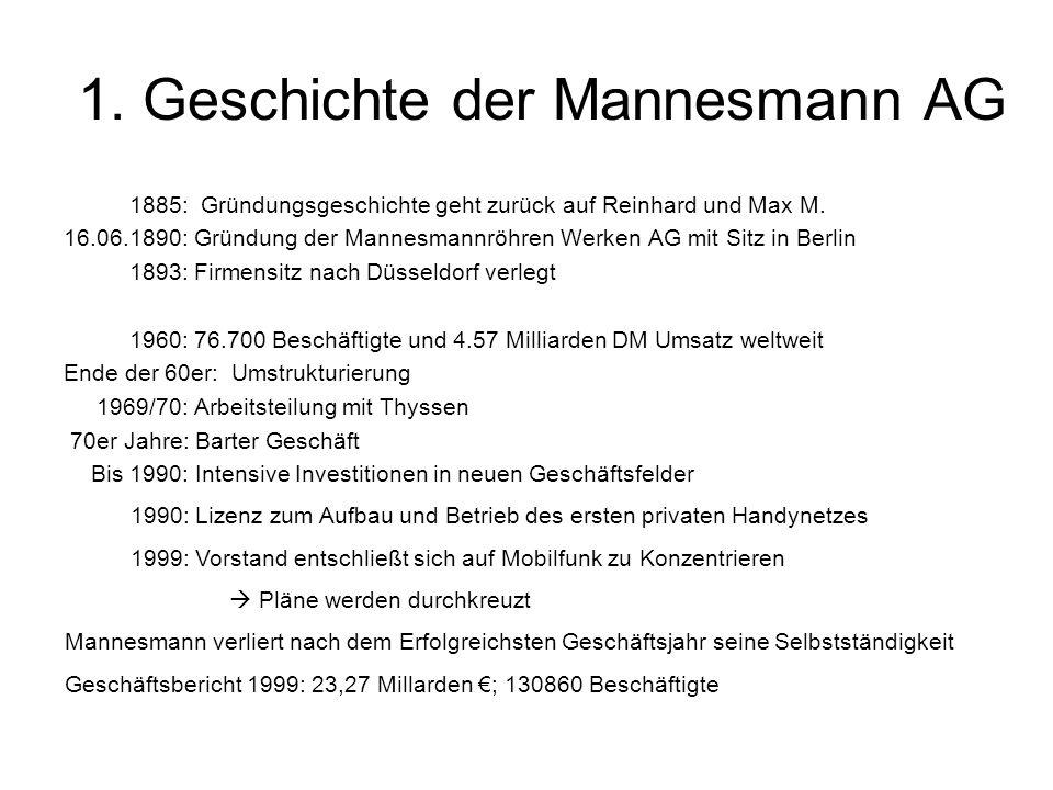 1. Geschichte der Mannesmann AG 1885: Gründungsgeschichte geht zurück auf Reinhard und Max M. 16.06.1890: Gründung der Mannesmannröhren Werken AG mit