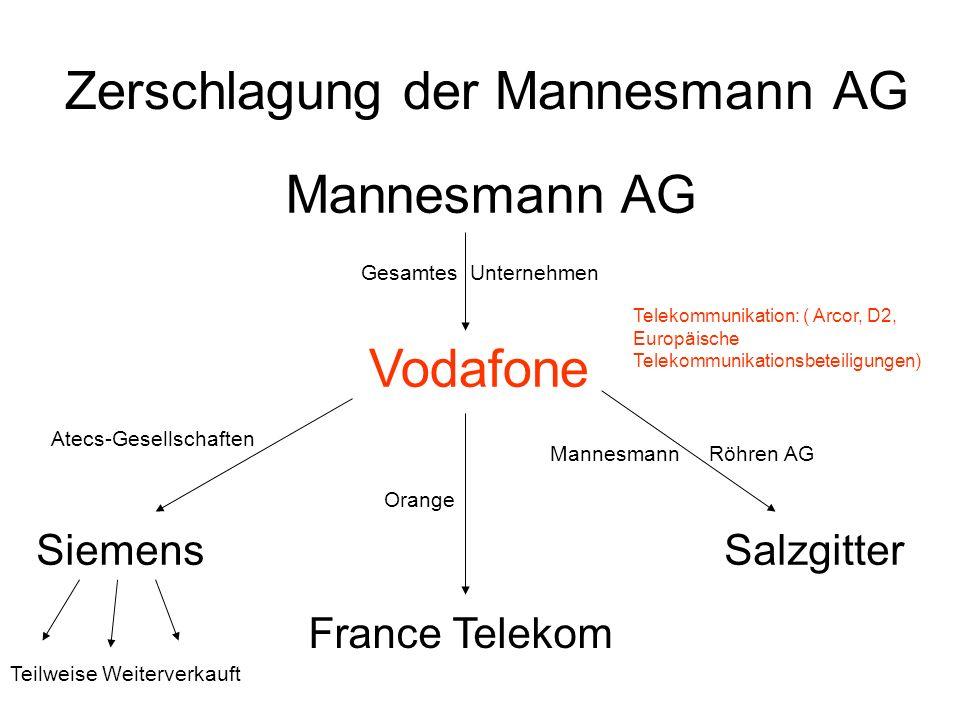 Zerschlagung der Mannesmann AG Mannesmann AG Vodafone Telekommunikation: ( Arcor, D2, Europäische Telekommunikationsbeteiligungen) France Telekom Oran