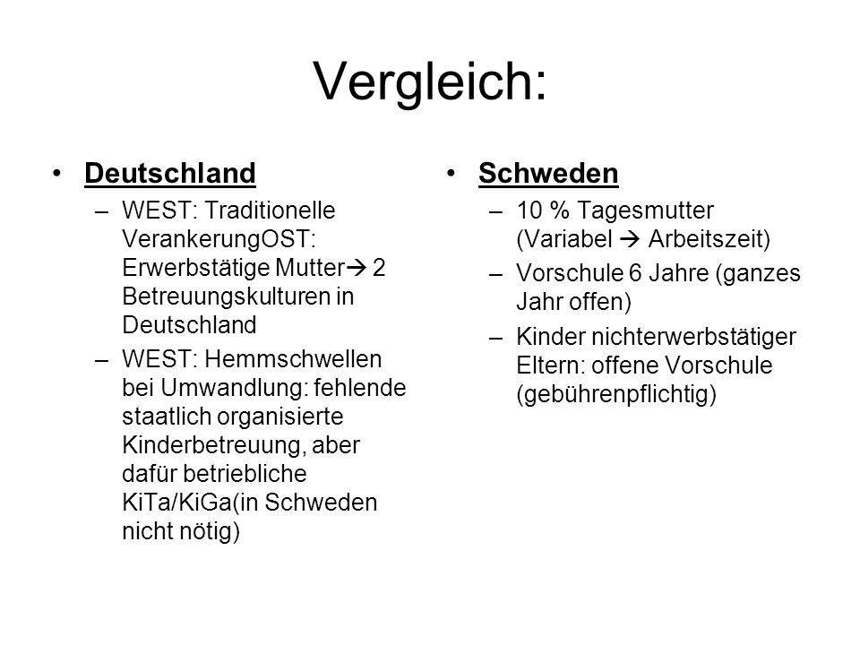 Vergleich: Deutschland –WEST: Traditionelle VerankerungOST: Erwerbstätige Mutter 2 Betreuungskulturen in Deutschland –WEST: Hemmschwellen bei Umwandlu