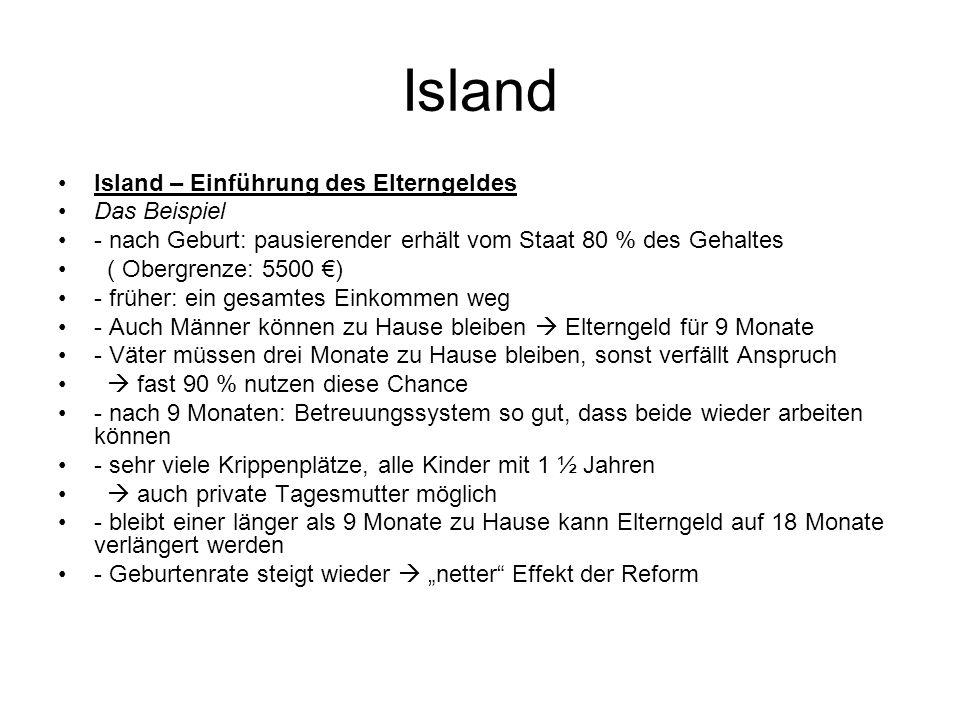 Island Island – Einführung des Elterngeldes Das Beispiel - nach Geburt: pausierender erhält vom Staat 80 % des Gehaltes ( Obergrenze: 5500 ) - früher: