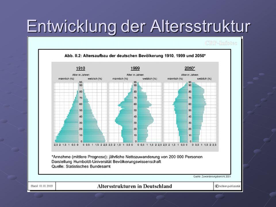 3.German Angst macht unfruchtbar …den momentanen Lebensstandard nicht mehr halten zu können Verarmungsrisiko …,dass Beruf und Freizeit unter dem Kind leiden müssten …,dass ihre Beziehung unter dem Kind leiden müsste …,die Verantwortung auf sich zu nehmen Kinderlose haben Angst…
