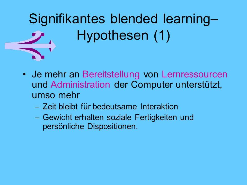 Signifikantes blended learning– Hypothesen (1) Je mehr an Bereitstellung von Lernressourcen und Administration der Computer unterstützt, umso mehr –Ze