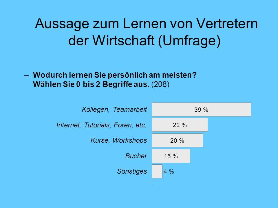 Aussage zum Lernen von Vertretern der Wirtschaft (Umfrage) –Wodurch lernen Sie persönlich am meisten? Wählen Sie 0 bis 2 Begriffe aus. (208) 15 % Büch