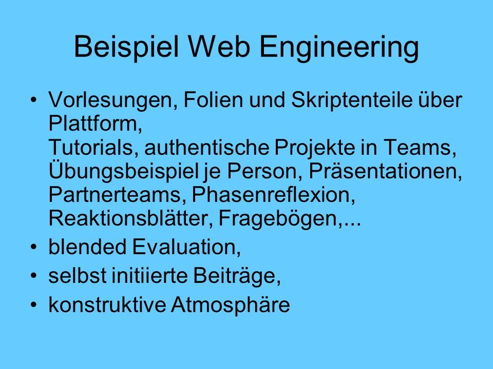 Beispiel Web Engineering Vorlesungen, Folien und Skriptenteile über Plattform, Tutorials, authentische Projekte in Teams, Übungsbeispiel je Person, Pr