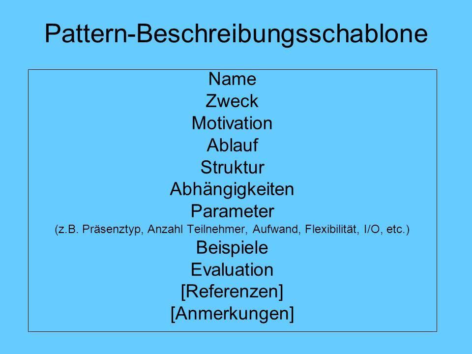 Pattern-Beschreibungsschablone Name Zweck Motivation Ablauf Struktur Abhängigkeiten Parameter (z.B. Präsenztyp, Anzahl Teilnehmer, Aufwand, Flexibilit