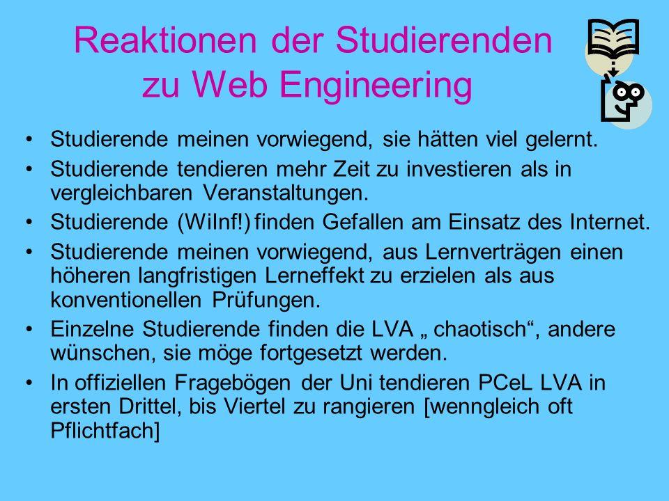 Reaktionen der Studierenden zu Web Engineering Studierende meinen vorwiegend, sie hätten viel gelernt. Studierende tendieren mehr Zeit zu investieren