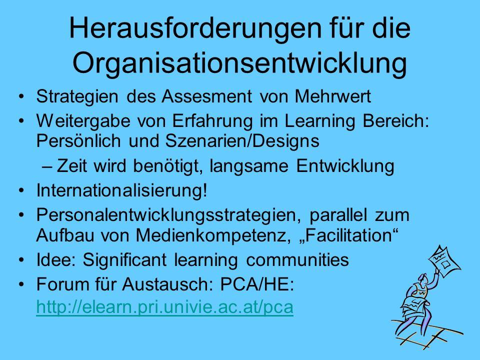 Herausforderungen für die Organisationsentwicklung Strategien des Assesment von Mehrwert Weitergabe von Erfahrung im Learning Bereich: Persönlich und