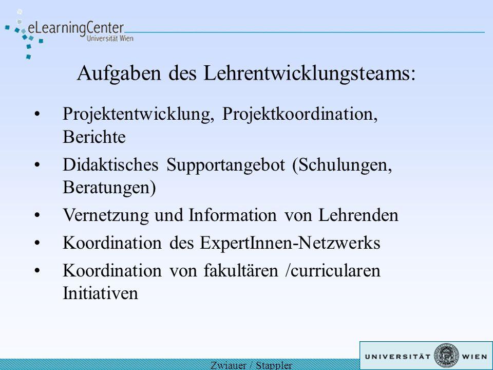 Aufgaben des Lehrentwicklungsteams: Projektentwicklung, Projektkoordination, Berichte Didaktisches Supportangebot (Schulungen, Beratungen) Vernetzung