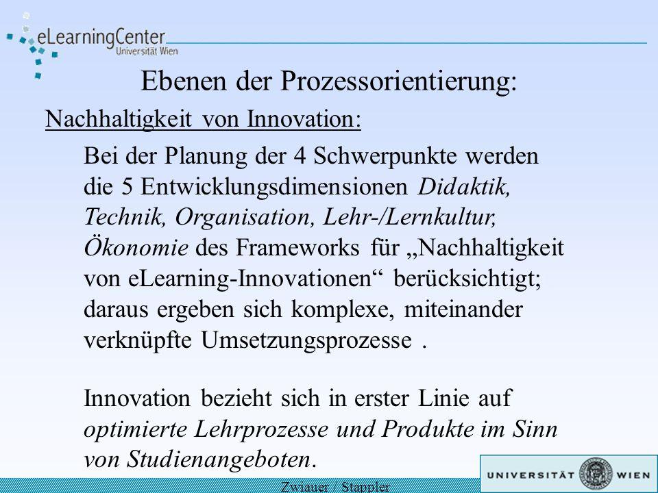 Ebenen der Prozessorientierung: Nachhaltigkeit von Innovation: Bei der Planung der 4 Schwerpunkte werden die 5 Entwicklungsdimensionen Didaktik, Techn