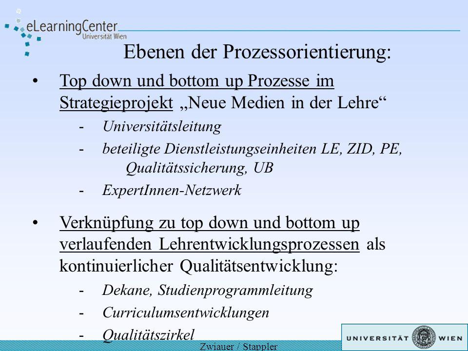 Ebenen der Prozessorientierung: Top down und bottom up Prozesse im Strategieprojekt Neue Medien in der Lehre -Universitätsleitung -beteiligte Dienstle